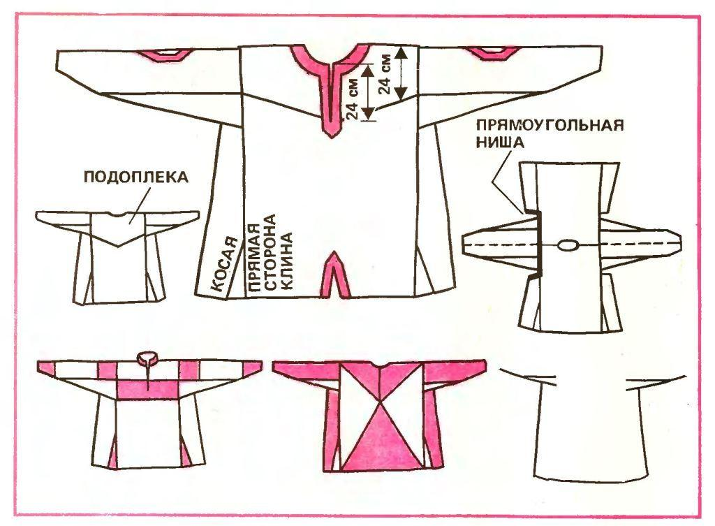 Шьем русскую народную рубаху Ярмарка Мастеров